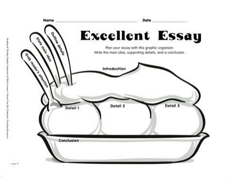 Persuasive essay order